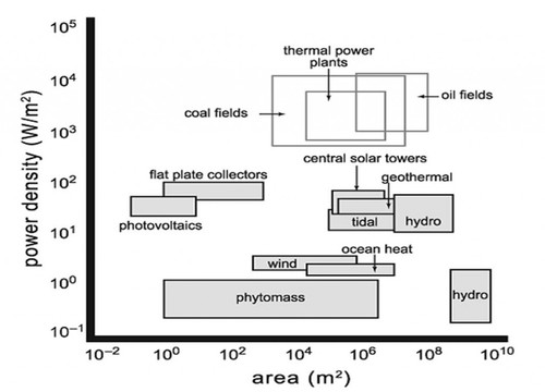 Part-V-Power-Densities1-1024x738.jpg